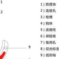 GL-PVC20矿用通讯电缆挂钩,矿用阻燃电缆挂钩