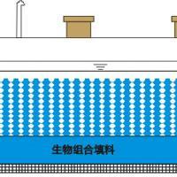 江苏省地埋式污水处理设备