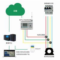 中联智慧用电,智慧消防设备及系统