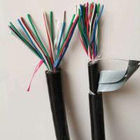 KFFP-8?0.75�L?KFFP编织屏蔽控制电缆