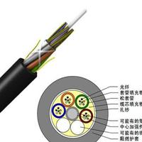 KVVRP8?0.75 控制软电缆价格