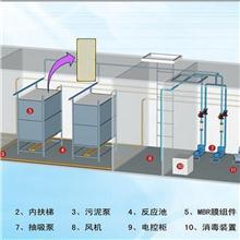 洗涤厂【大型洗衣机污水处理设备】