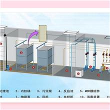LY-居民生活污水处理设备