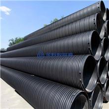 PE聚乙烯塑钢缠绕管