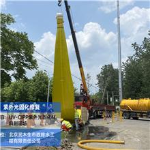 天津光固化污水管道修复——原位热塑成型修复管道