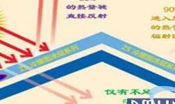 2017建筑热反射隔热涂料知名品牌介绍