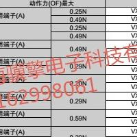 供应微动开关  欧姆龙 型号VX-54-1A3  上海骥擎现货