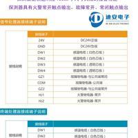 JTW-LD-DA5000专业生产销售CCC标准感温电缆