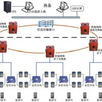 矿用本安型读卡器KJ725江西煤矿专用