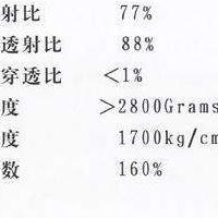 供应钛金铁甲薄膜
