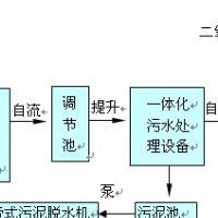 重庆农村污水处理设备--厂家
